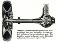 International D-2, D-5 Rear Axle Detail