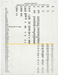 IHC Trucks - Beginning Serial Numbers by Calendar Year (D-2 Series Highlighted)