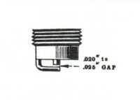 Point Gap for IHC D-2 Spark Plugs