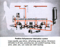 Silver Diamond 220 Engine Lubrication System