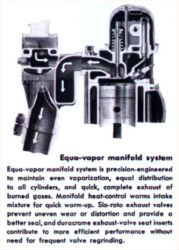 Silver Diamond 220 Engine Manifold