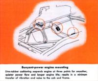 Silver Diamond 220 Engine Mounting