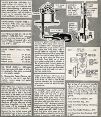 GRD-214 / GRD-233 Valves, Valve Timing and Oil Pump Information